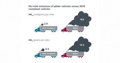 glider-truck-emissions