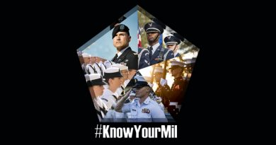know-your-military
