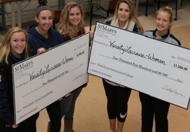 "St. Mary's College of Maryland raises $286K on ""Giving Tuesday"""
