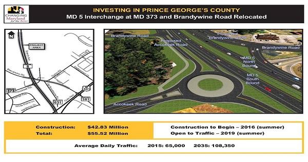 Route 5/Brandywine Road traffic pattern change to take
