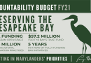 Governor Hogan Again Proposes Major Investments for Maryland Environment, Chesapeake Bay