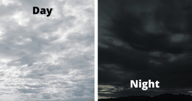 SoMd Weather for Friday, May 29, 2020