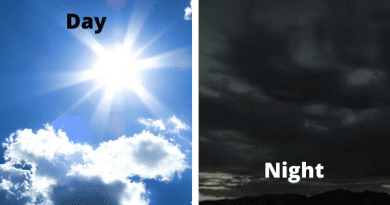 SoMD Weather for Wednesday, June 3, 2020
