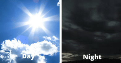 SoMd Weather for Wednesday, July 8, 2020